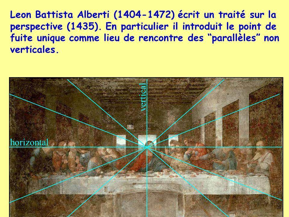 Leon Battista Alberti (1404-1472) écrit un traité sur la perspective (1435). En particulier il introduit le point de fuite unique comme lieu de rencon