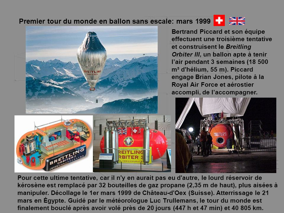 Premier tour du monde en ballon sans escale: mars 1999 Bertrand Piccard et son équipe effectuent une troisième tentative et construisent le Breitling