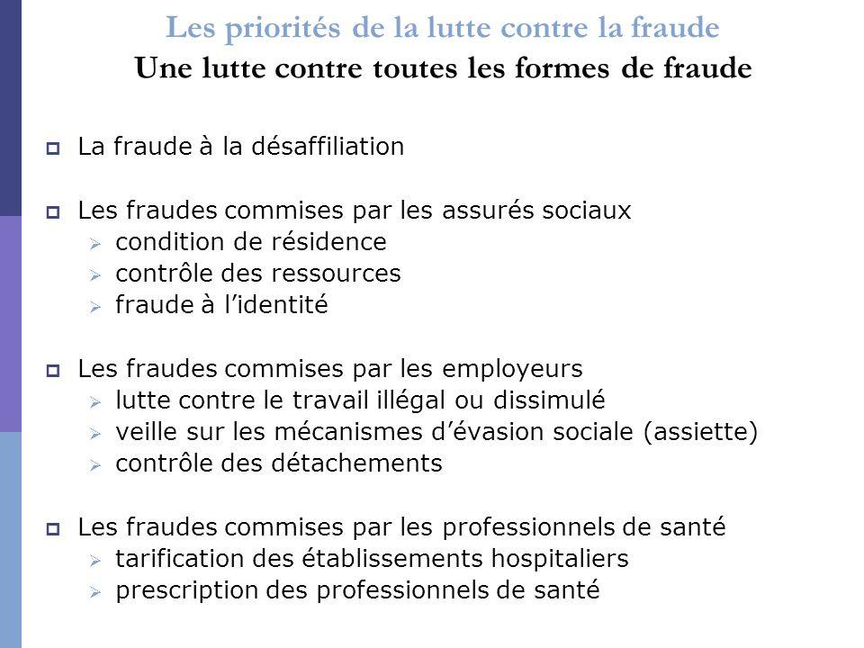 Les priorités de la lutte contre la fraude Une lutte contre toutes les formes de fraude La fraude à la désaffiliation Les fraudes commises par les ass