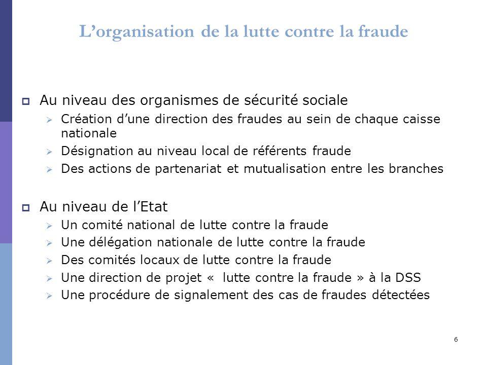 6 Lorganisation de la lutte contre la fraude Au niveau des organismes de sécurité sociale Création dune direction des fraudes au sein de chaque caisse