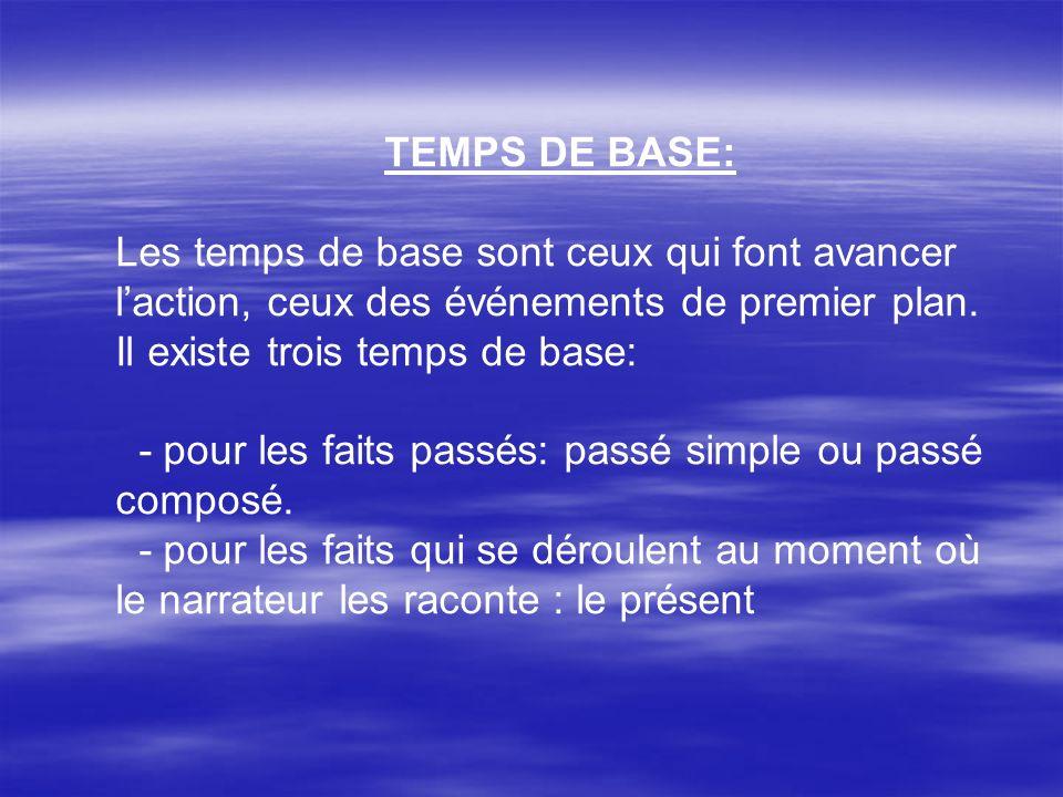 TEMPS DE BASE: Les temps de base sont ceux qui font avancer laction, ceux des événements de premier plan. Il existe trois temps de base: - pour les fa