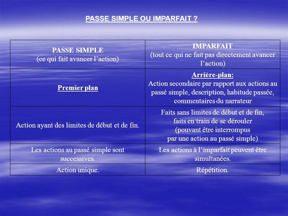 PASSE SIMPLE OU PASSE COMPOSE .