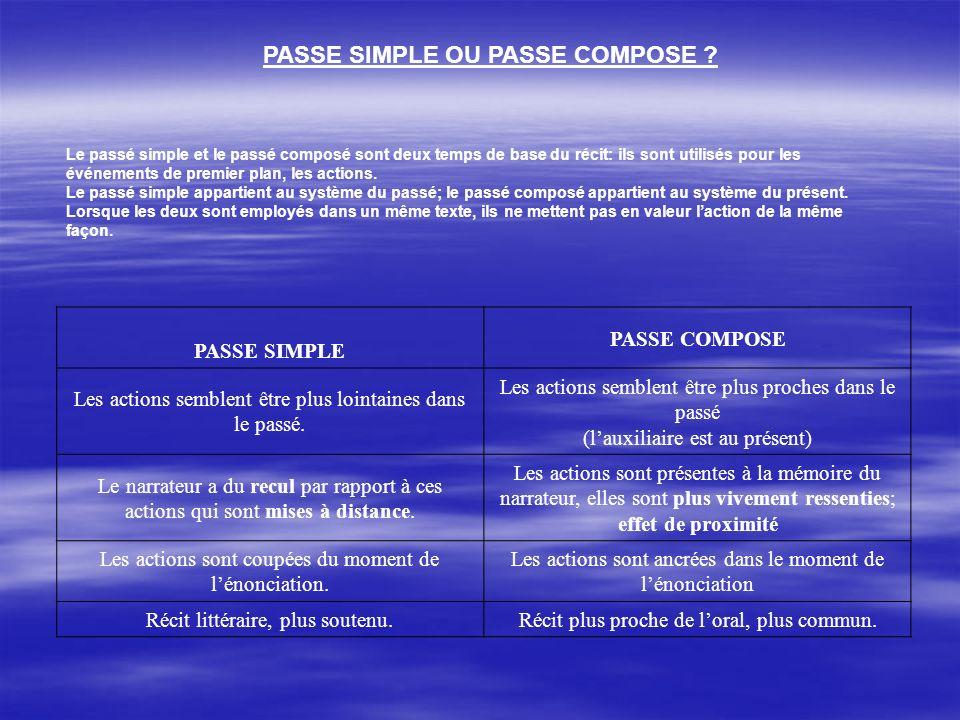 PASSE SIMPLE OU PASSE COMPOSE ? Le passé simple et le passé composé sont deux temps de base du récit: ils sont utilisés pour les événements de premier