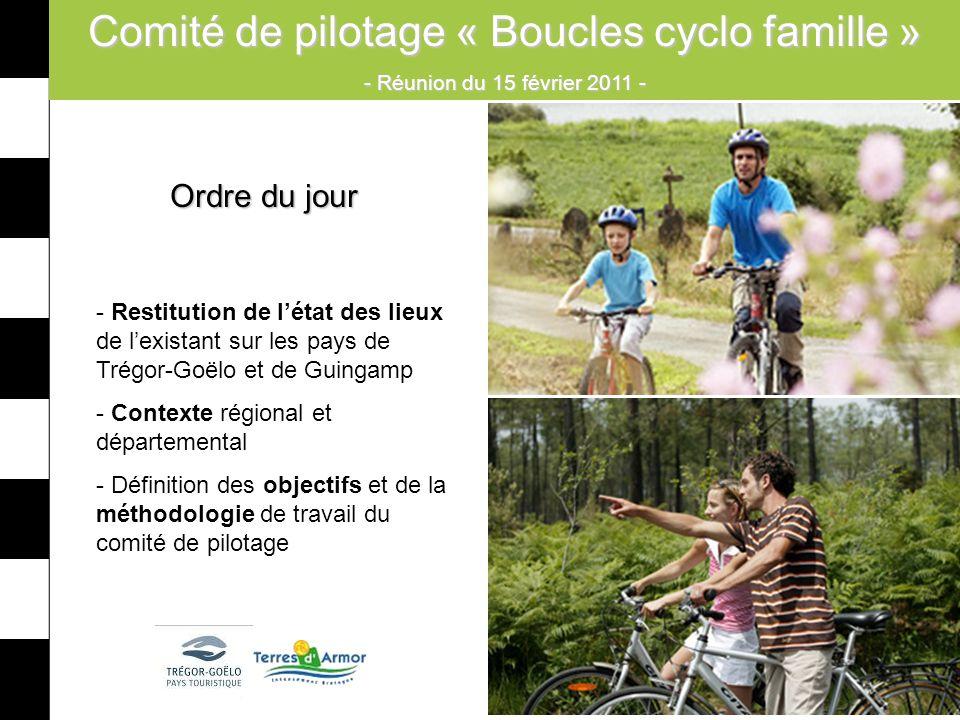 Comité de pilotage « Boucles cyclo famille » - Réunion du 15 février 2011 - Ordre du jour - Restitution de létat des lieux de lexistant sur les pays d