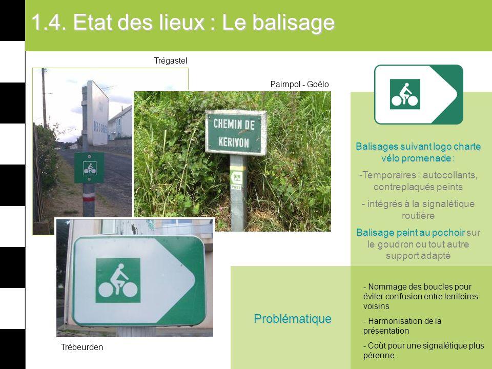 1.4. Etat des lieux : Le balisage Balisages suivant logo charte vélo promenade : -Temporaires : autocollants, contreplaqués peints - intégrés à la sig
