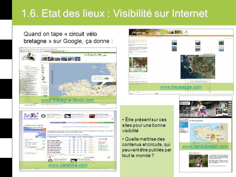 1.6. Etat des lieux : Visibilité sur Internet « circuit vélo bretagne » Quand on tape « circuit vélo bretagne » sur Google, ça donne : Être présent su