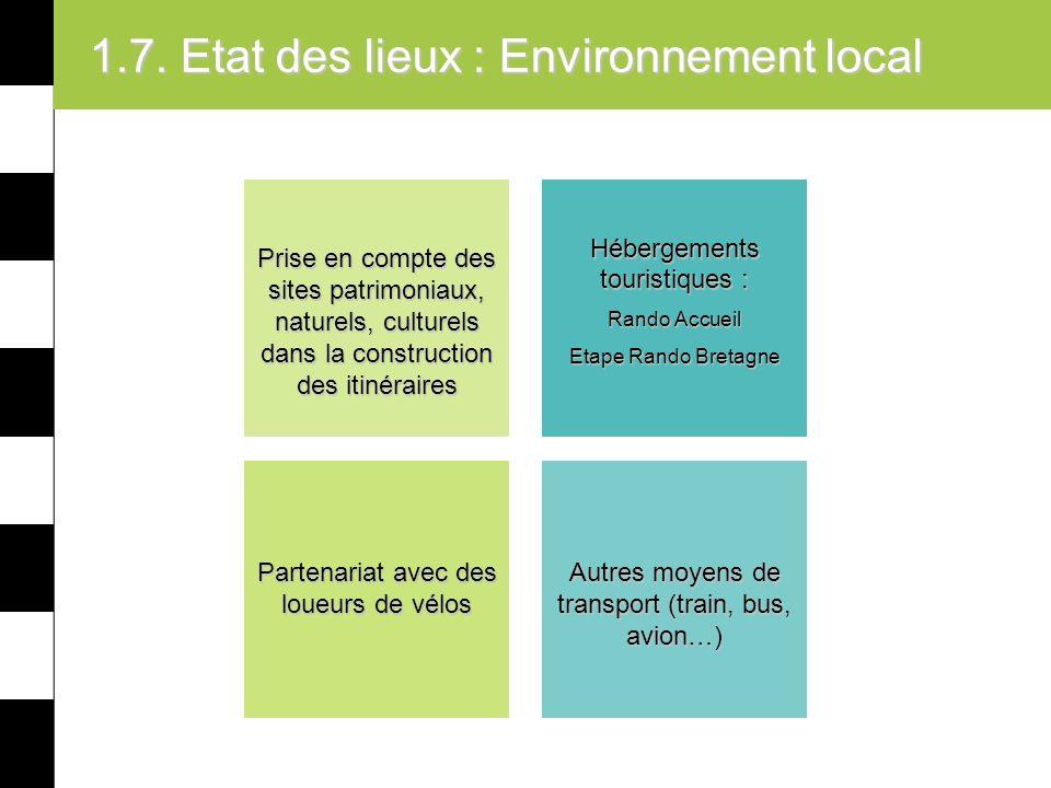 1.7. Etat des lieux : Environnement local Partenariat avec des loueurs de vélos Hébergements touristiques : Rando Accueil Etape Rando Bretagne Prise e