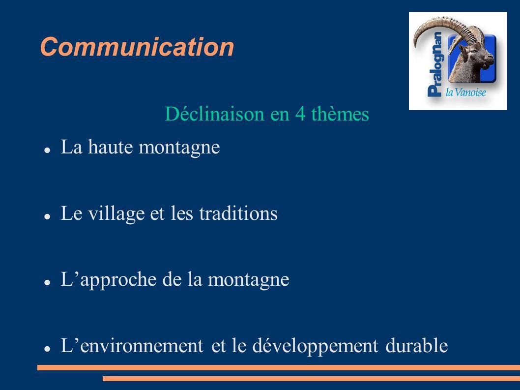 Communication Déclinaison en 4 thèmes La haute montagne Le village et les traditions Lapproche de la montagne Lenvironnement et le développement durab