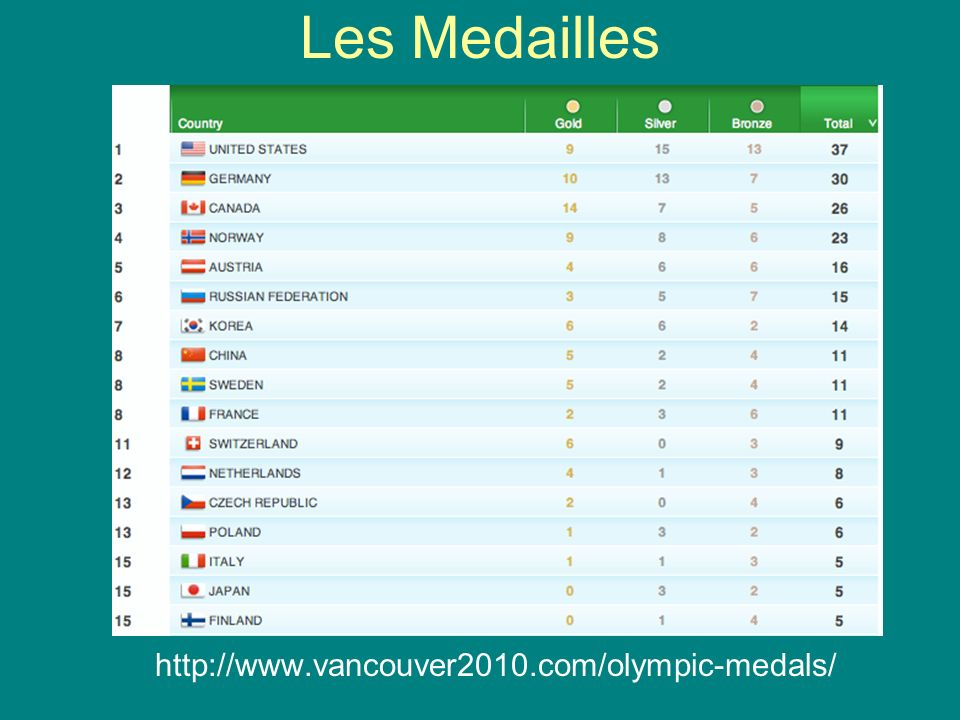 Les Medailles http://www.vancouver2010.com/olympic-medals/