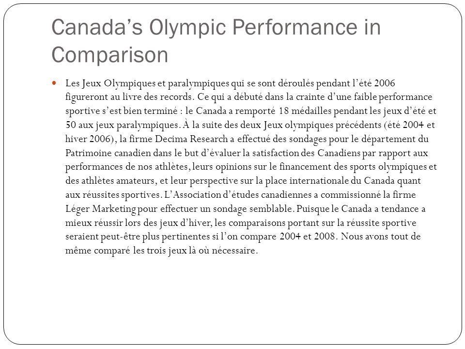 Canadas Olympic Performance in Comparison Les Jeux Olympiques et paralympiques qui se sont déroulés pendant lété 2006 figureront au livre des records.