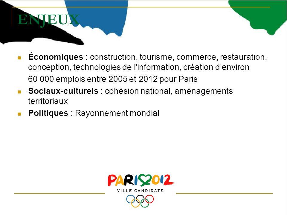 ENJEUX Économiques : construction, tourisme, commerce, restauration, conception, technologies de l'information, création denviron 60 000 emplois entre