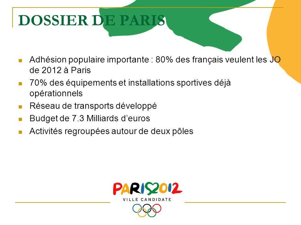 DOSSIER DE PARIS Adhésion populaire importante : 80% des français veulent les JO de 2012 à Paris 70% des équipements et installations sportives déjà o