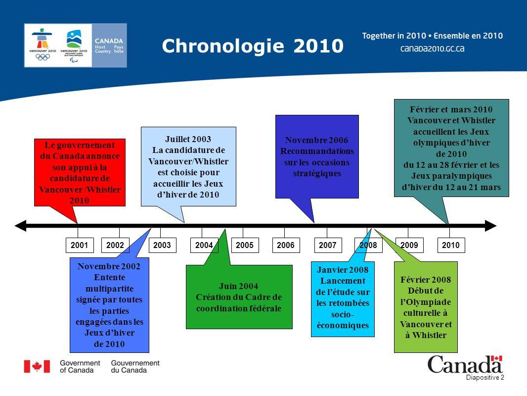 Diapositive 2 2001200320052006200720092010 Le gouvernement du Canada annonce son appui à la candidature de Vancouver /Whistler 2010 Novembre 2002 Ente