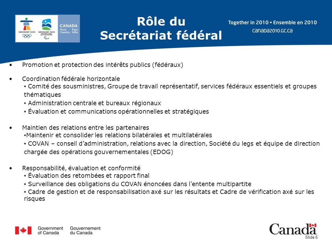 Slide 6 Promotion et protection des intérêts publics (fédéraux) Coordination fédérale horizontale Comité des sousministres, Groupe de travail représe