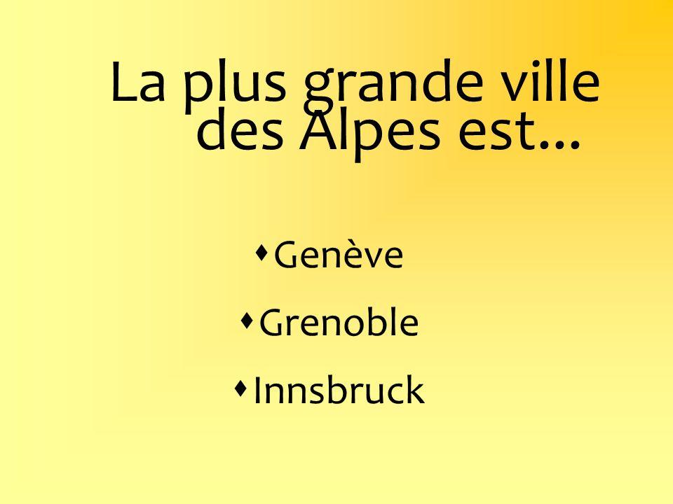 La plus grande ville des Alpes est... Genève Grenoble Innsbruck