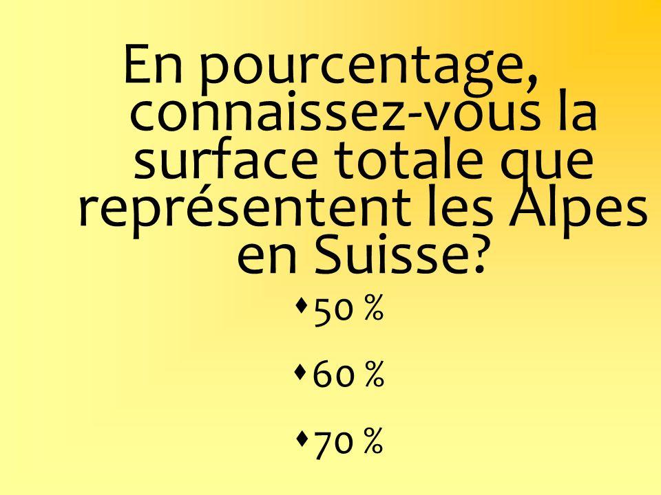 En pourcentage, connaissez-vous la surface totale que représentent les Alpes en Suisse? 50 % 60 % 70 %
