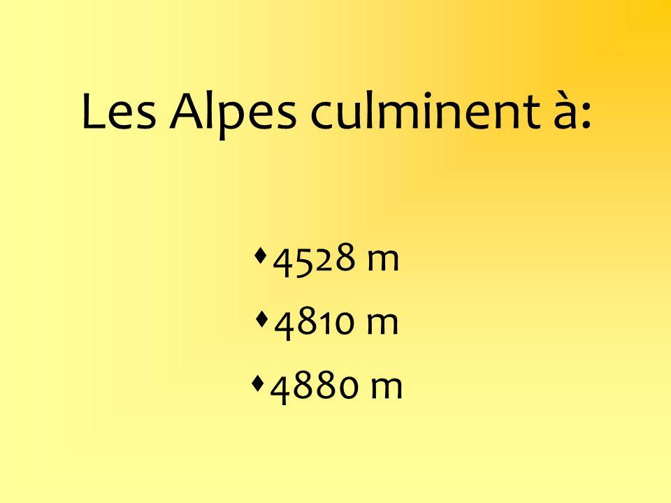 Sur quel continent se trouvent les Alpes ? AFRIQUE EUROPE