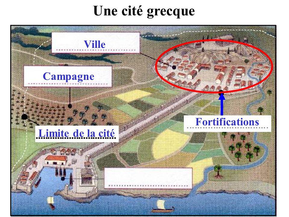 Une cité grecque Limite de la cité Campagne Fortifications Ville