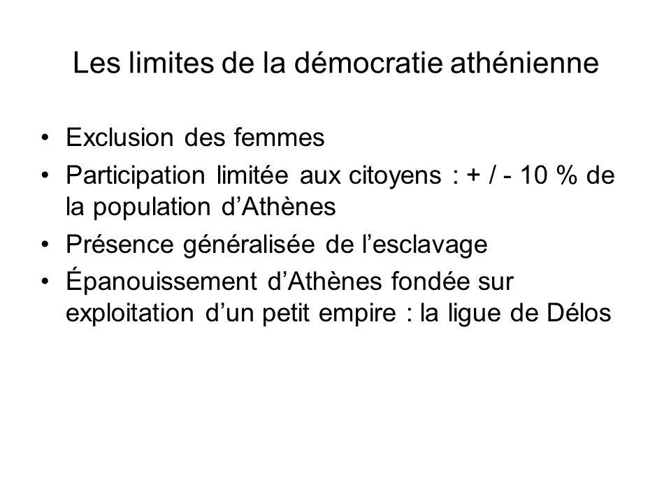 Les limites de la démocratie athénienne Exclusion des femmes Participation limitée aux citoyens : + / - 10 % de la population dAthènes Présence généra