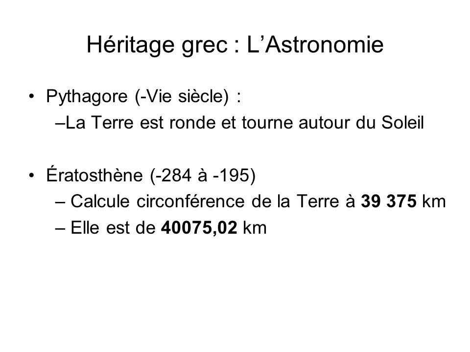 Héritage grec : LAstronomie Pythagore (-Vie siècle) : –La Terre est ronde et tourne autour du Soleil Ératosthène (-284 à -195) – Calcule circonférence