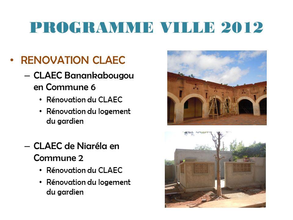 PROGRAMME VILLE 2012 RENOVATION CLAEC – CLAEC Banankabougou en Commune 6 Rénovation du CLAEC Rénovation du logement du gardien – CLAEC de Niaréla en Commune 2 Rénovation du CLAEC Rénovation du logement du gardien