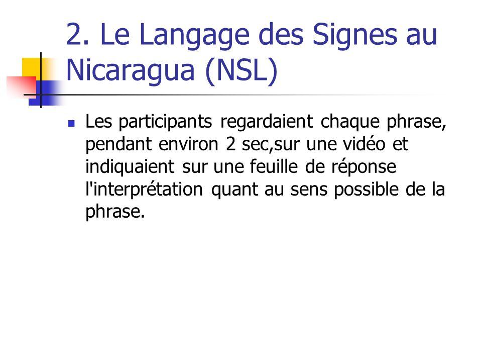 2. Le Langage des Signes au Nicaragua (NSL) Les participants regardaient chaque phrase, pendant environ 2 sec,sur une vidéo et indiquaient sur une feu