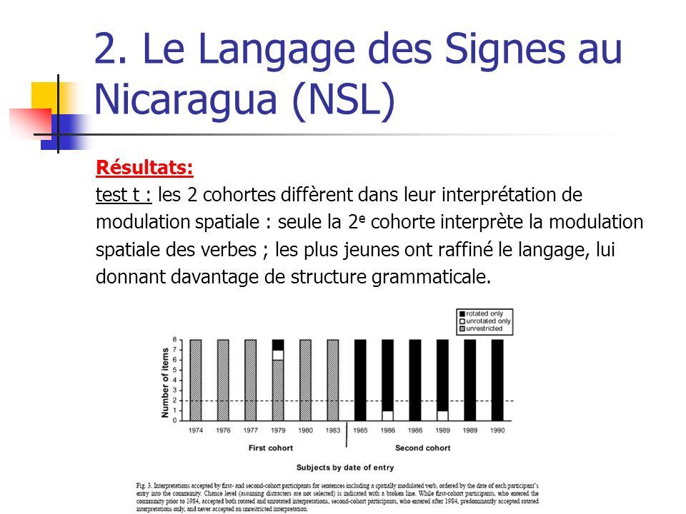 2. Le Langage des Signes au Nicaragua (NSL) Résultats: test t : les 2 cohortes diffèrent dans leur interprétation de modulation spatiale : seule la 2