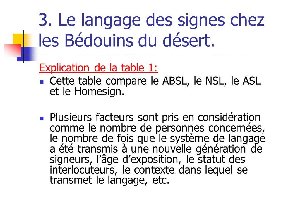Explication de la table 1: Cette table compare le ABSL, le NSL, le ASL et le Homesign. Plusieurs facteurs sont pris en considération comme le nombre d