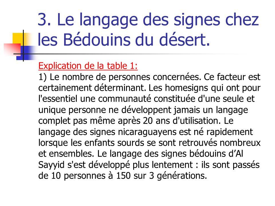 3. Le langage des signes chez les Bédouins du désert. Explication de la table 1: 1) Le nombre de personnes concernées. Ce facteur est certainement dét