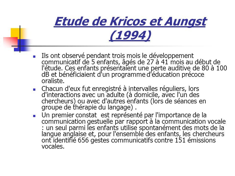 Etude de Kricos et Aungst (1994) Ils ont observé pendant trois mois le développement communicatif de 5 enfants, âgés de 27 à 41 mois au début de l étude.