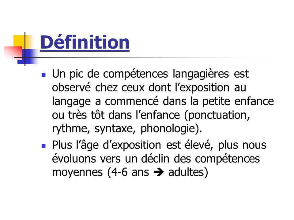 Définition Un pic de compétences langagières est observé chez ceux dont lexposition au langage a commencé dans la petite enfance ou très tôt dans lenfance (ponctuation, rythme, syntaxe, phonologie).