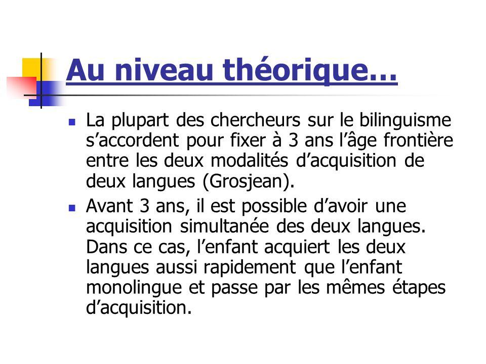 Au niveau théorique… La plupart des chercheurs sur le bilinguisme saccordent pour fixer à 3 ans lâge frontière entre les deux modalités dacquisition de deux langues (Grosjean).