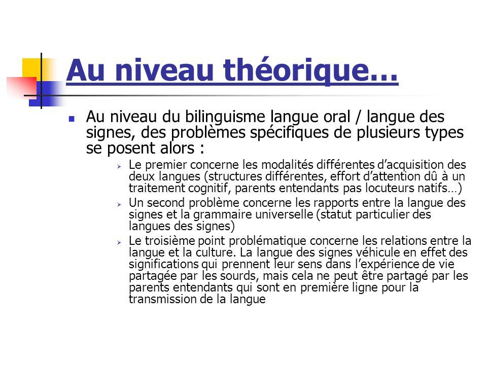 Au niveau théorique… Au niveau du bilinguisme langue oral / langue des signes, des problèmes spécifiques de plusieurs types se posent alors : Le premi