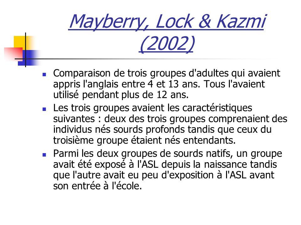 Mayberry, Lock & Kazmi (2002) Comparaison de trois groupes d'adultes qui avaient appris l'anglais entre 4 et 13 ans. Tous l'avaient utilisé pendant pl