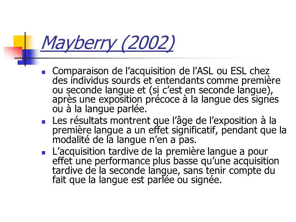 Mayberry (2002) Comparaison de lacquisition de lASL ou ESL chez des individus sourds et entendants comme première ou seconde langue et (si cest en seconde langue), après une exposition précoce à la langue des signes ou à la langue parlée.