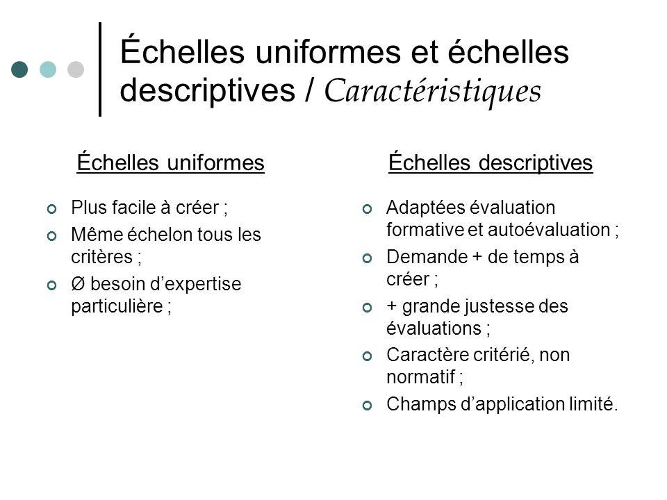 Échelles uniformes et échelles descriptives / Caractéristiques Échelles uniformes Plus facile à créer ; Même échelon tous les critères ; Ø besoin dexp