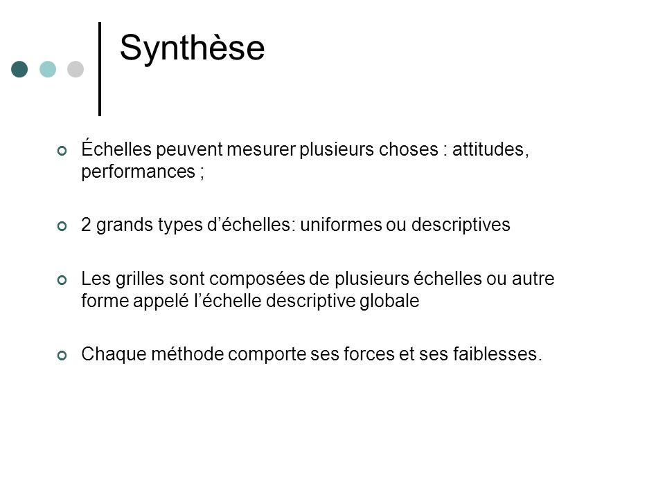 Synthèse Échelles peuvent mesurer plusieurs choses : attitudes, performances ; 2 grands types déchelles: uniformes ou descriptives Les grilles sont co