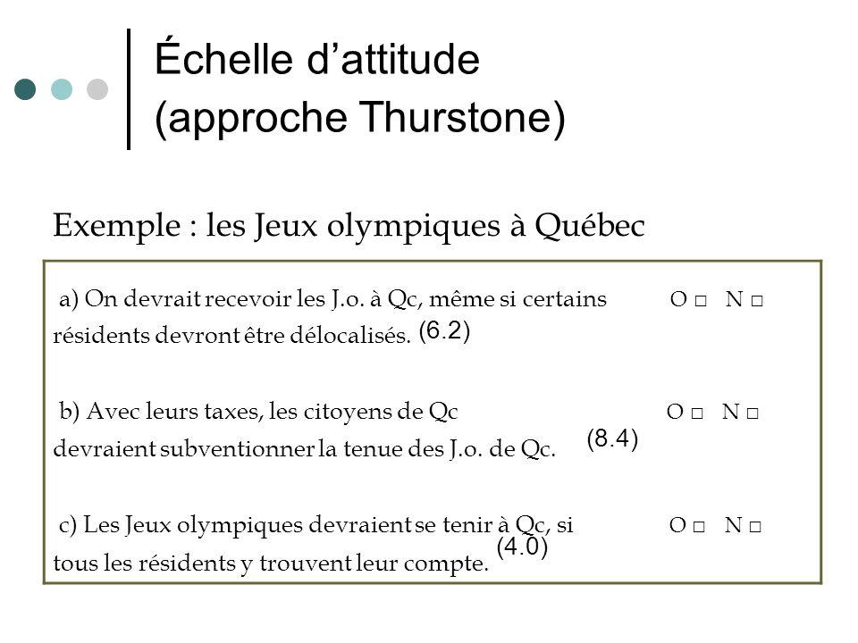 Échelle dattitude (approche Thurstone) a) On devrait recevoir les J.o. à Qc, même si certains O N résidents devront être délocalisés. b) Avec leurs ta