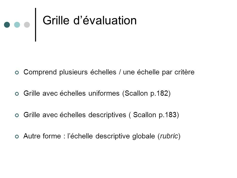 Grille dévaluation Comprend plusieurs échelles / une échelle par critère Grille avec échelles uniformes (Scallon p.182) Grille avec échelles descripti