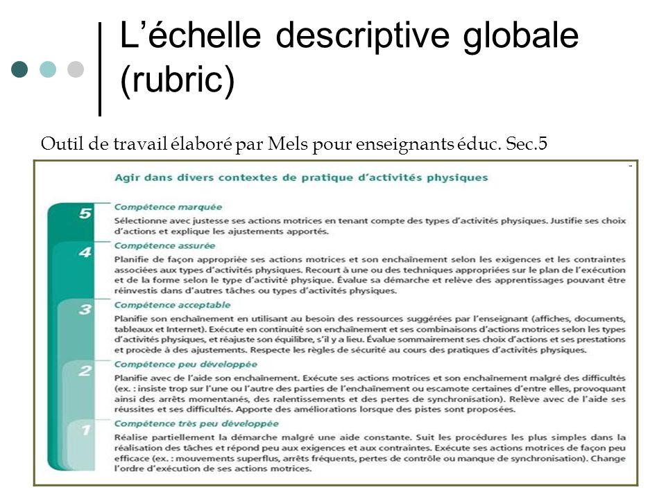 Léchelle descriptive globale (rubric) Outil de travail élaboré par Mels pour enseignants éduc. Sec.5