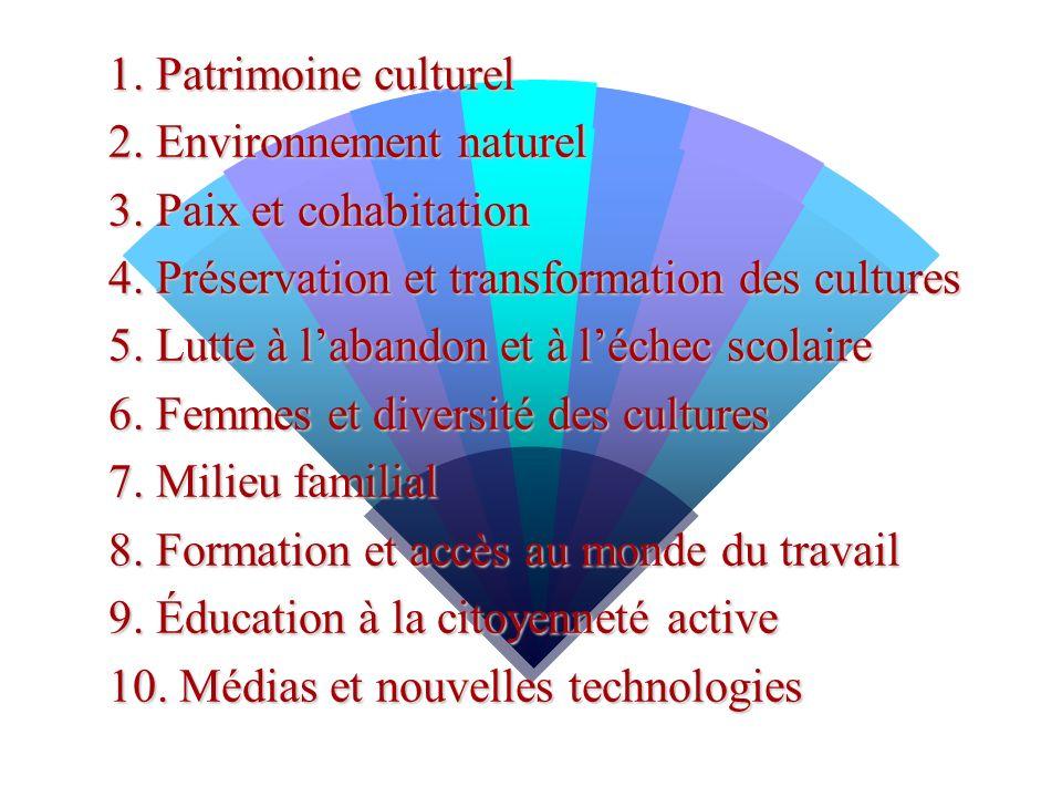1. Patrimoine culturel 2. Environnement naturel 3.