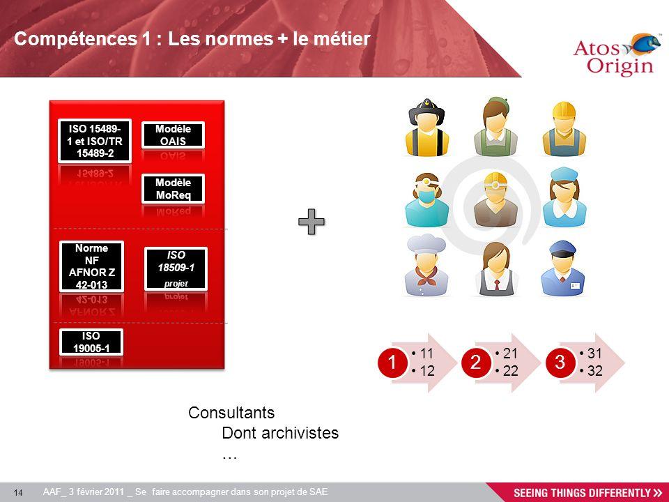 14 AAF_ 3 février 2011 _ Se faire accompagner dans son projet de SAE Compétences 1 : Les normes + le métier 11 12 1 21 22 2 31 32 3 Consultants Dont a