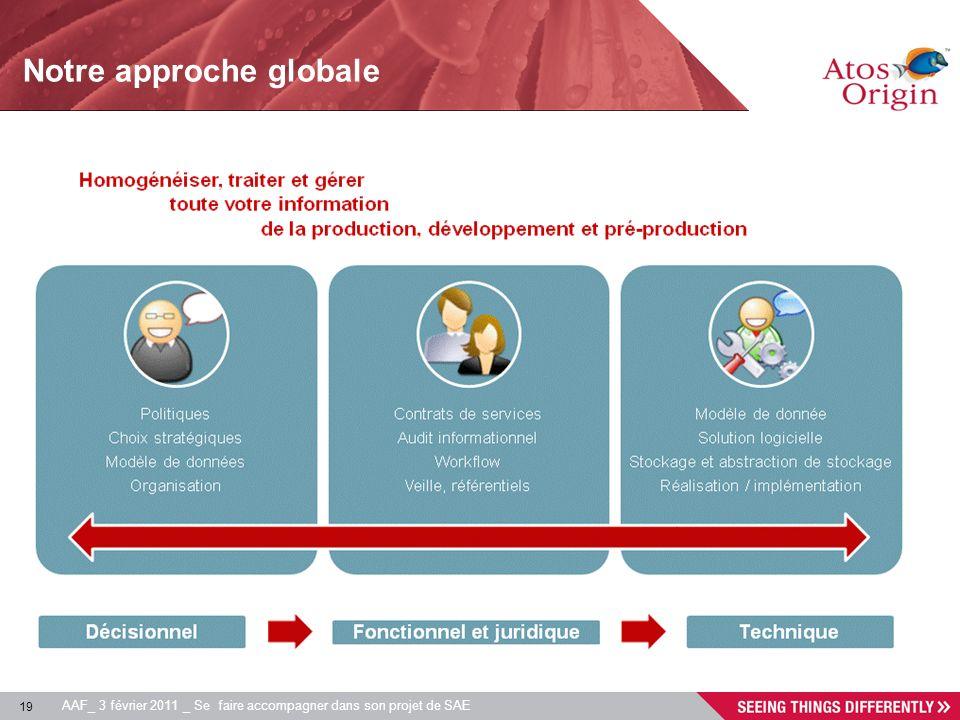 19 AAF_ 3 février 2011 _ Se faire accompagner dans son projet de SAE Notre approche globale