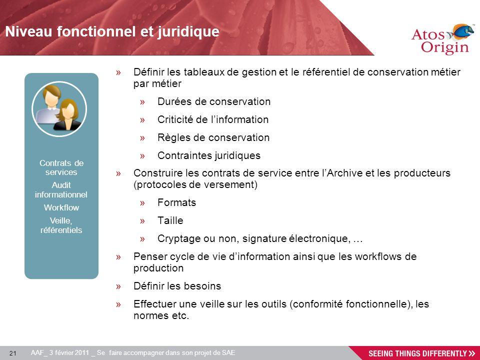 21 AAF_ 3 février 2011 _ Se faire accompagner dans son projet de SAE Niveau fonctionnel et juridique Contrats de services Audit informationnel Workflo