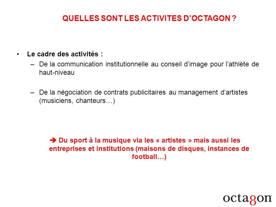 Le cadre des activités : –De la communication institutionnelle au conseil dimage pour lathlète de haut-niveau –De la négociation de contrats publicita