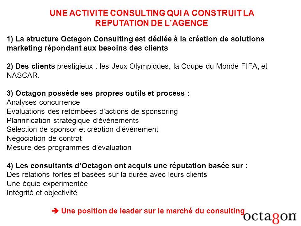 UNE ACTIVITE CONSULTING QUI A CONSTRUIT LA REPUTATION DE LAGENCE 1) La structure Octagon Consulting est dédiée à la création de solutions marketing ré