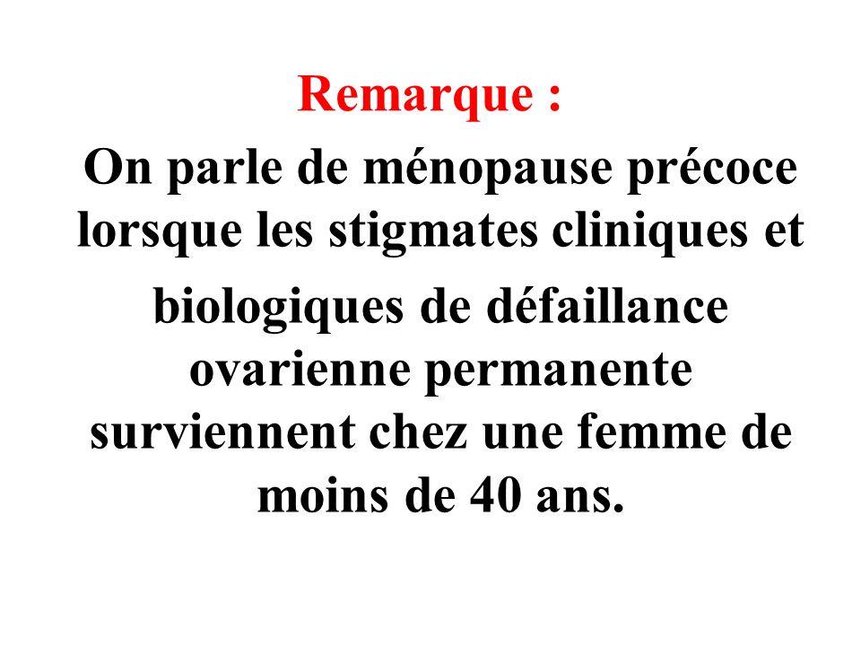 Remarque : On parle de ménopause précoce lorsque les stigmates cliniques et biologiques de défaillance ovarienne permanente surviennent chez une femme de moins de 40 ans.