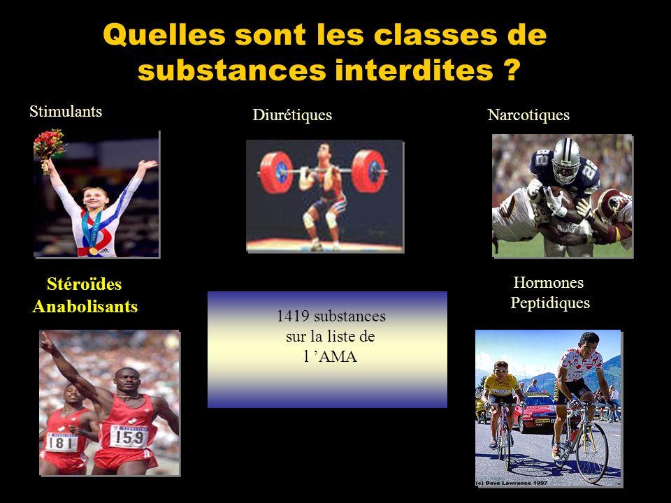 Quelles sont les classes de substances interdites .