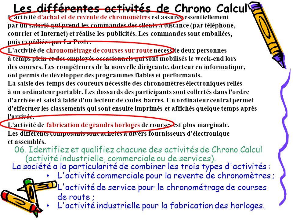 06. Identifiez et qualifiez chacune des activités de Chrono Calcul (activité industrielle, commerciale ou de services). L'activité d'achat et de reven