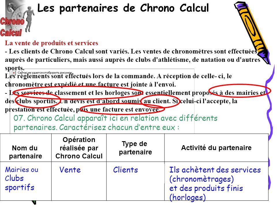 La vente de produits et services - Les clients de Chrono Calcul sont variés. Les ventes de chronomètres sont effectuées auprès de particuliers, mais a